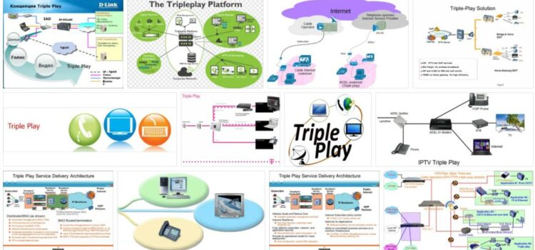 Meaning of Triple Play