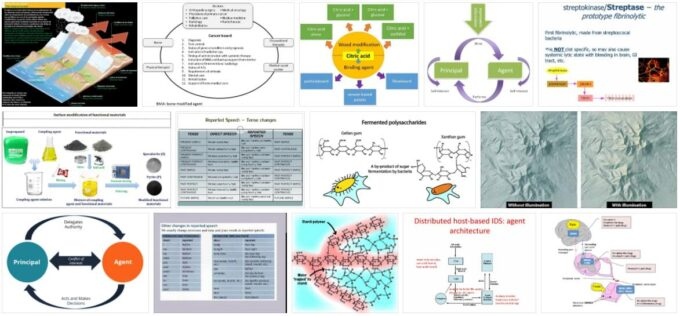 Relief Modifying Agents