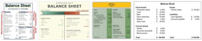 Balance Sheet Date 2